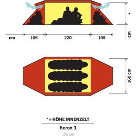 Hilleberg Keron 3 teltta , punainen